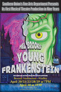 Mel Brooks Young Frankenstein Production